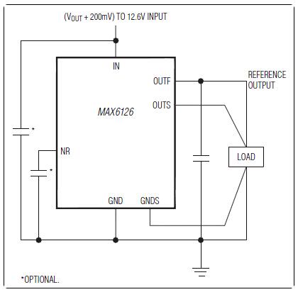 超高精度、超低噪声、串联型电压基准-MAX6126