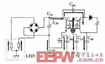 控制器 ucc2891 开关电源 zvs