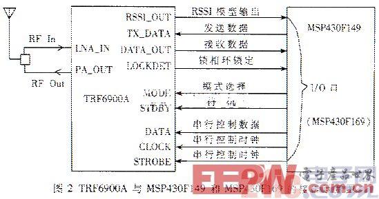 一種基于MSP430的可充電腦起搏器設計方案