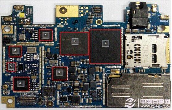 主板上搭载的核心芯片