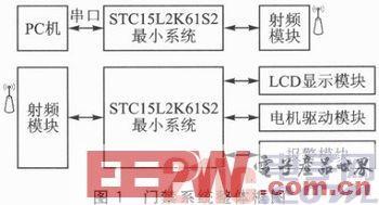 一种基于STC15单片机和nRF2401的低功耗无线门禁系统设计