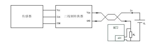 两线制智能仪表的信号隔离方案