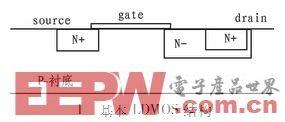 一种适用于RFIC的抗击穿LDMOS设计