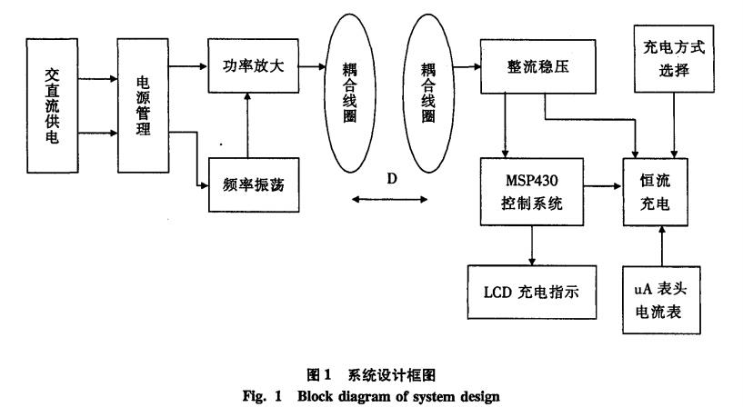 一种基于MSP43O单片机的无线充电器设计