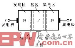 晶体三极管学习笔记