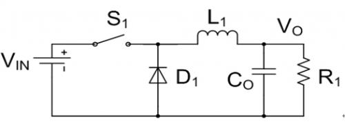 用于车载USB供电的NCV8852(一)