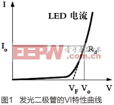 艾德克斯针对LED Driver测试的解决方案