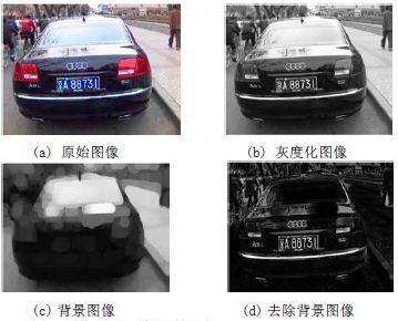 基于matlab的车牌识别系统设计