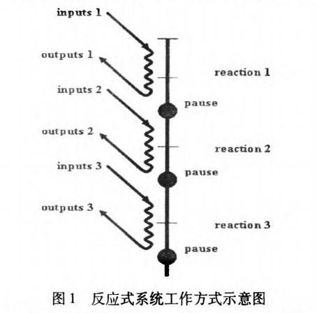 http://www.reviewcode.cn/bianchengyuyan/185592.html