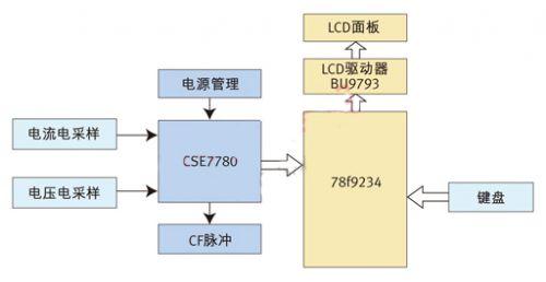 基于CSE7780设计的智能节能插座