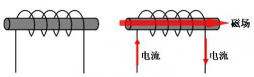 元器件基础知识:电感器是如何工作的?