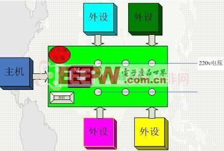 DIY一个红外舒适型节能电源插座的设计