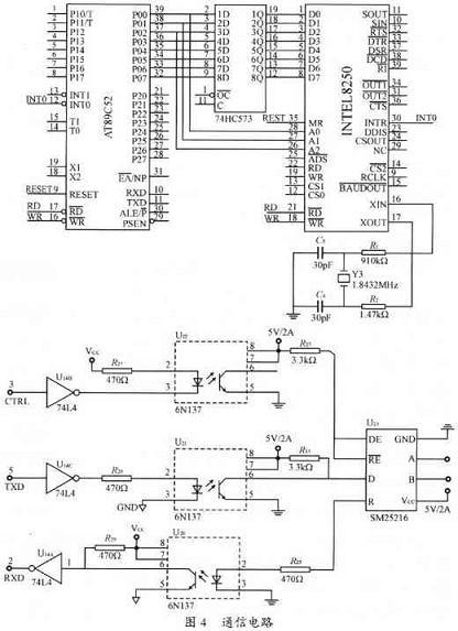 通信电路设计