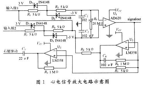 一种低噪声便携式的心电监测仪设计