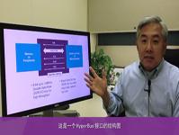 Spansion 创新突破之HyperBus 接口介绍