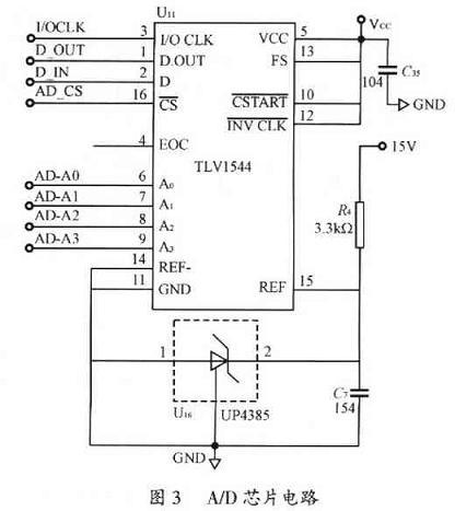 A/D转换芯片
