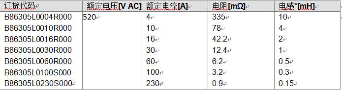 电磁兼容性 (EMC) 滤波器扩展变频器专用电抗器组合