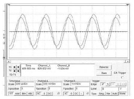 借助Multisim 10仿真的负反馈放大电路