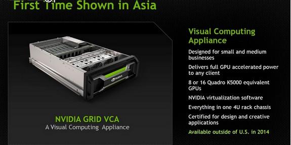 GPU市场日渐少 细谈NVIDIA未来扩展战略