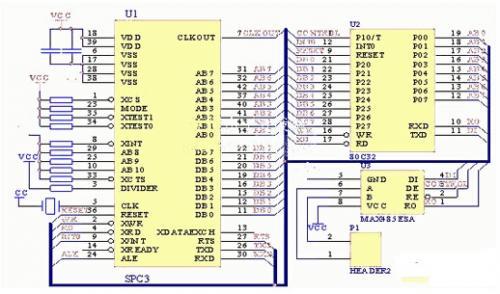 现场总线技术在电机启动器中的应用