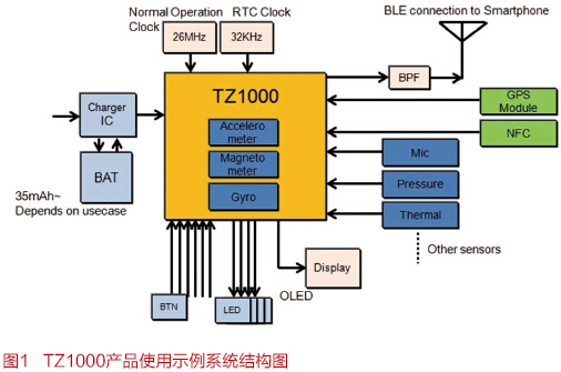 东芝为可穿戴医疗推出TZ1000处理器