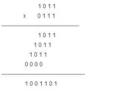 零基础学FPGA(八)手把手解析时序逻辑乘法器代码