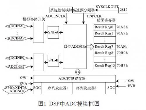 小型化LTCC低通滤波器设计与制造工艺研究