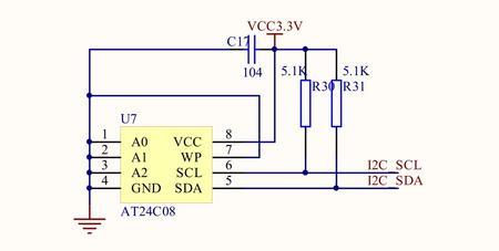 零基础学FPGA(十)初入江湖之i2c通信