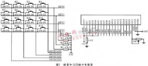 基于NIOSⅡ的矩阵键盘和液晶显示外设组件的设计