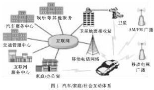 基于Atmega8的实用车载空调控制器电路