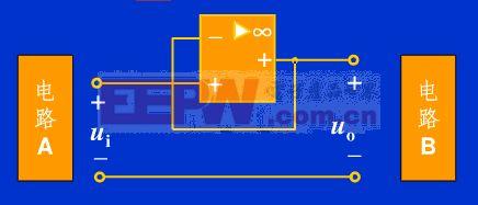 电压跟随器的作用- -电压跟屁虫有什么作用呢???