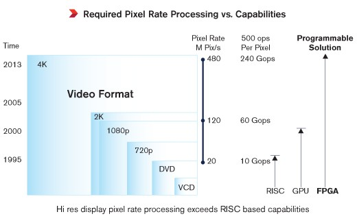 smarter-vision-pixel-rate-processing