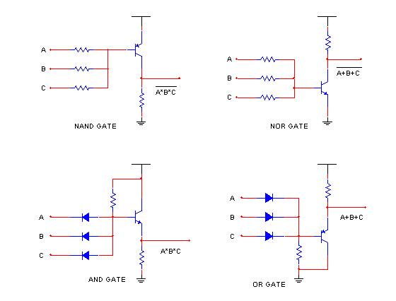 经验分享:三极管和二极管组成的逻辑门电路