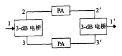 W波段功率分配器及应用