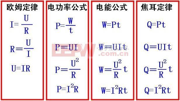 电功率公式