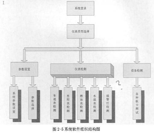 燃油系统结构图说明