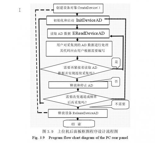 调用动态连接库的配置方式