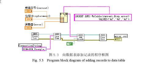基于LabVIEW的数控机床网络测控系统--基于B/S模式的软件设计 (二)