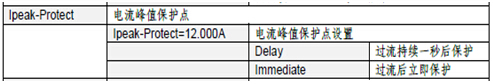 Delay选项专门应对于电动机的测试