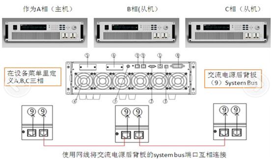 system bus控制原理