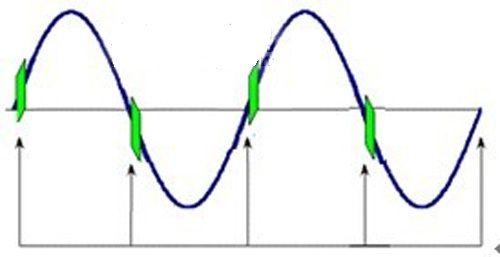 基于电力载波技术的网络化智能家居系统的设计