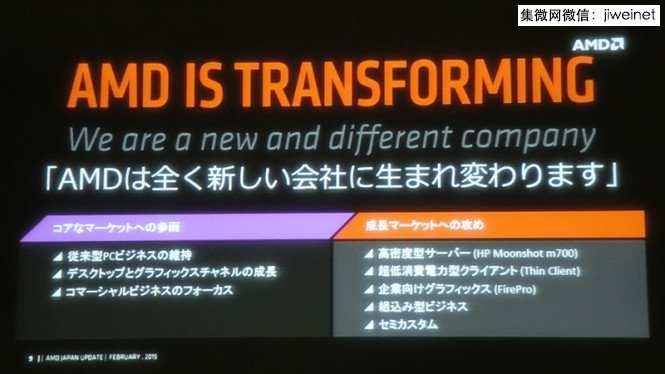 公司正在转变 AMD公布未来10年发展计划