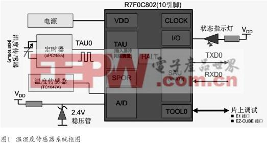基于瑞萨单片机 R7F0C802 的温湿度传感器设计