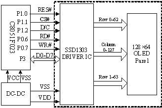 基于C8051F的OLED控制电路的设计