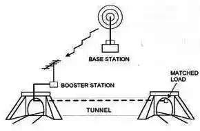 驻波比分析模块在漏缆监测系统中的应用