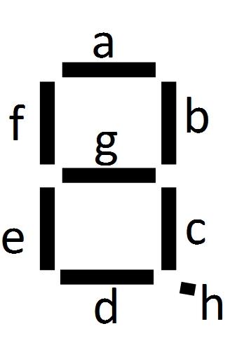 数码管摆放示意图.jpg