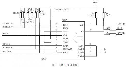 基于ARM9-μC/OS-II软硬件平台的SD卡文件系统的设计与实现
