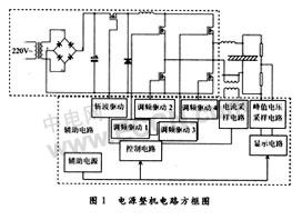 OLED发光材料测试电源控制部分的结构设计