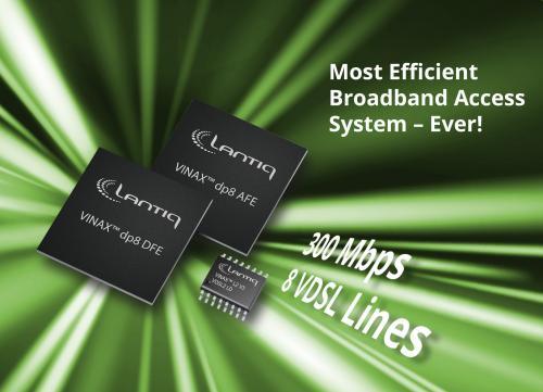 Lantiq推出有史以来最高效的宽带接入系统