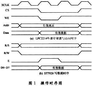 基于ARM7微处理器的中文液晶显示技术